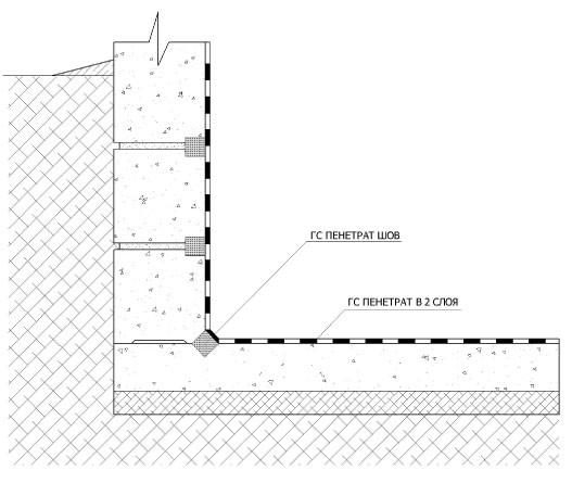 Гидроизоляция блоков расценка combiflex мастика производитель