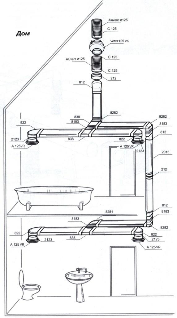 Схема вентиляции кухни.