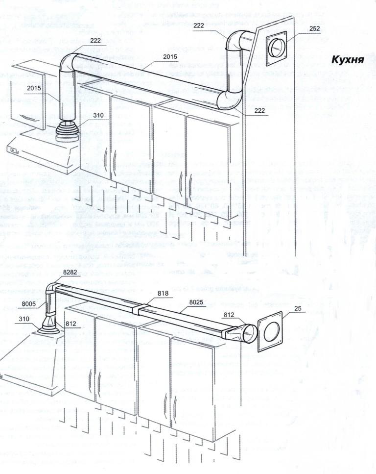 Схема вентиляции офиса.