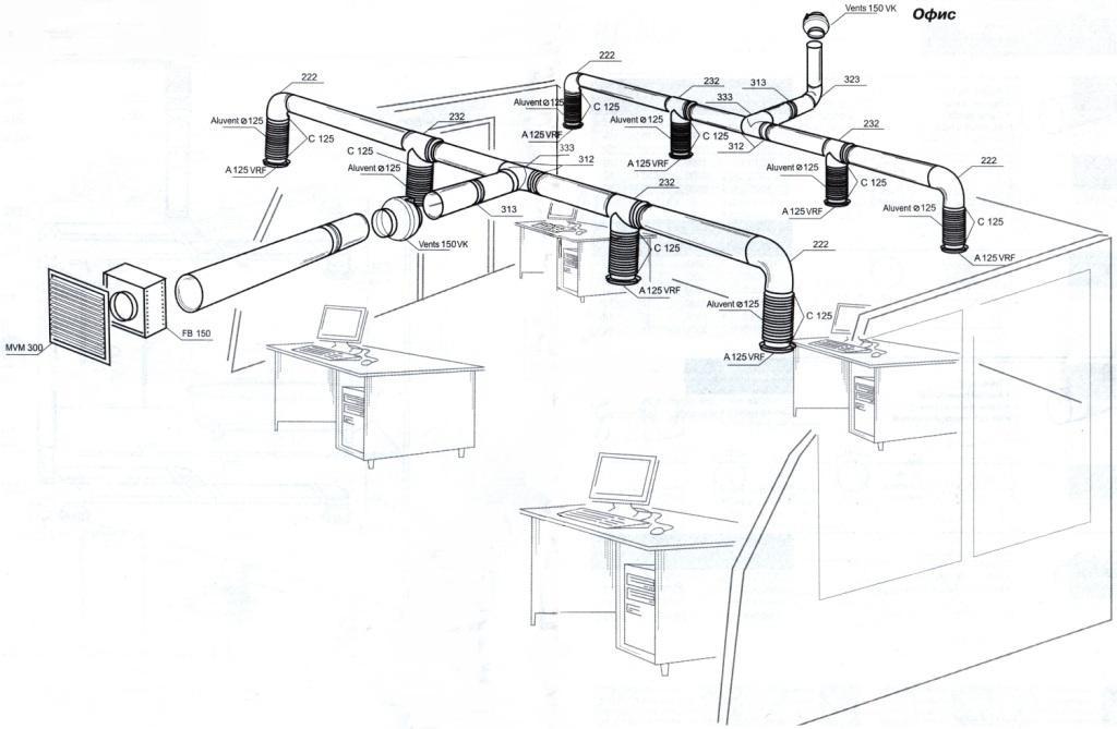Схема вентиляции санузла.