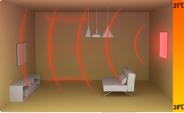 Внутри квартир теплоизоляция