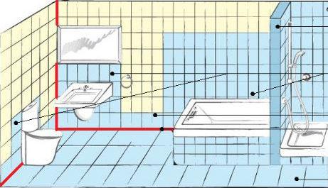 гидроизоляция ванны Киев